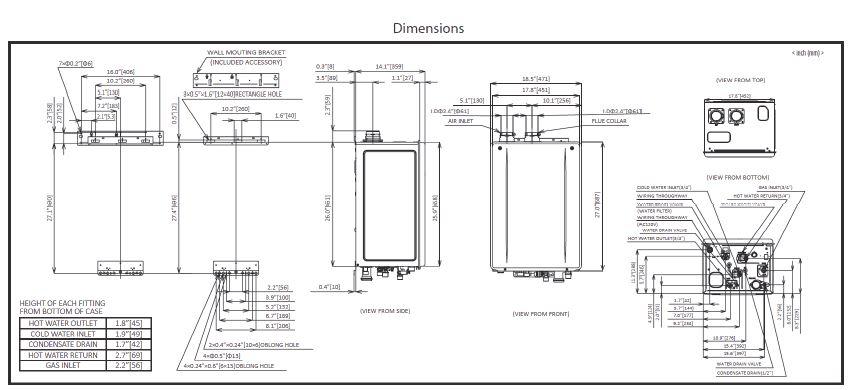 PR dimensions