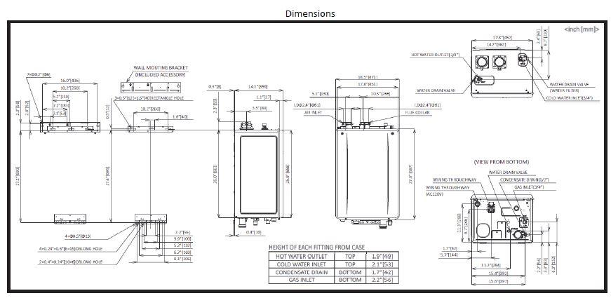 UT dimensions